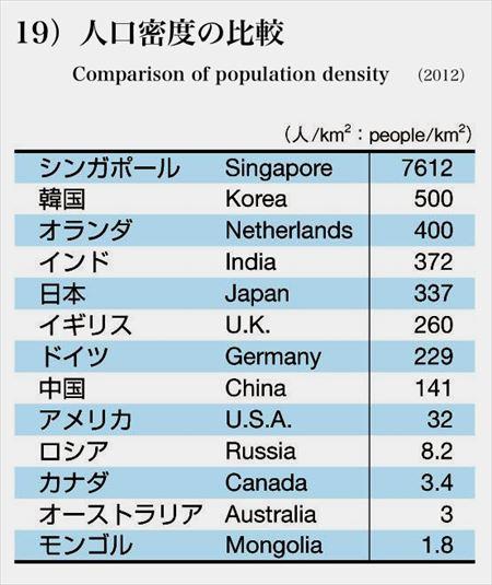 英語で日本紹介ハンドブック_年表