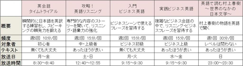 NHK番組表02
